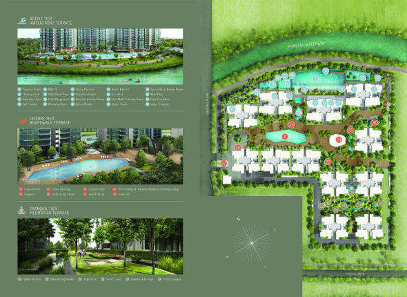 the_terrace_ec_punggol_site_plan