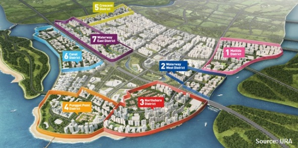 the_terrace_ec_punggol_waterfront_districts